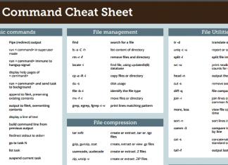 Linux command cheat sheet